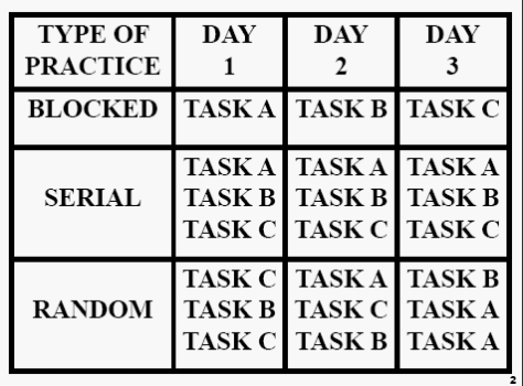 27b - Random Practice